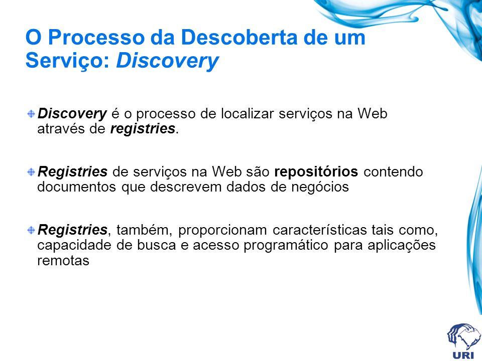 O Processo da Descoberta de um Serviço: Discovery Discovery é o processo de localizar serviços na Web através de registries. Registries de serviços na
