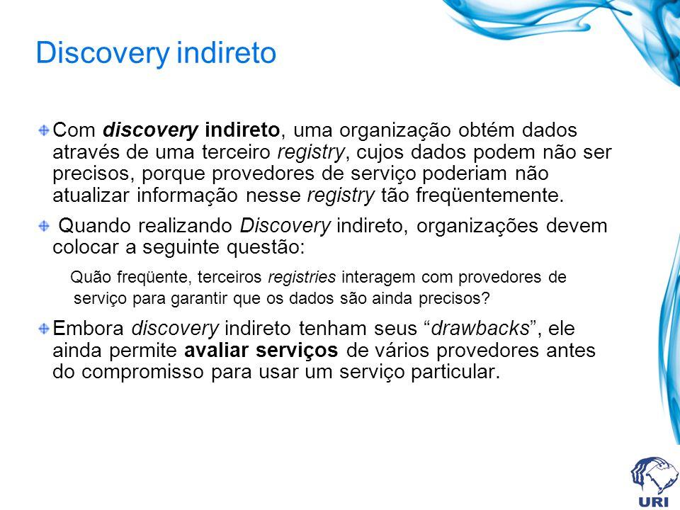 Discovery indireto Com discovery indireto, uma organização obtém dados através de uma terceiro registry, cujos dados podem não ser precisos, porque provedores de serviço poderiam não atualizar informação nesse registry tão freqüentemente.