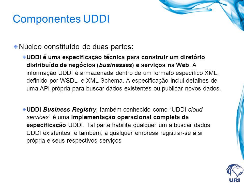 Componentes UDDI Núcleo constituído de duas partes: UDDI é uma especificação técnica para construir um diretório distribuído de negócios (businesses)