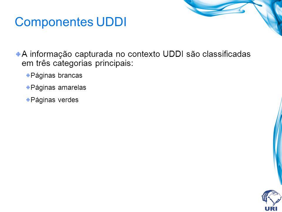 Componentes UDDI A informação capturada no contexto UDDI são classificadas em três categorias principais: Páginas brancas Páginas amarelas Páginas verdes