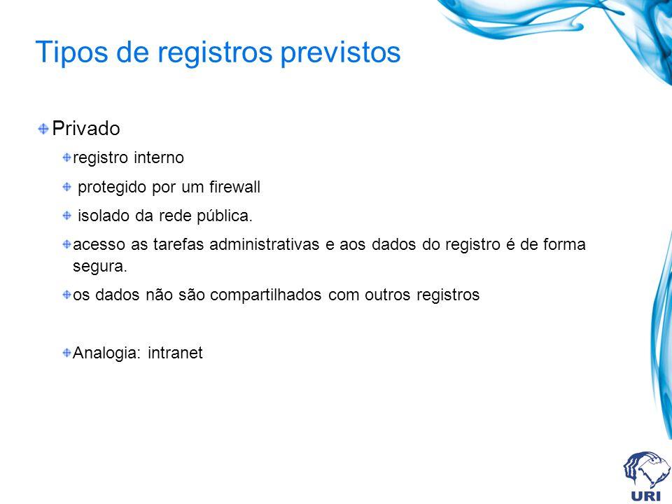 Tipos de registros previstos Privado registro interno protegido por um firewall isolado da rede pública. acesso as tarefas administrativas e aos dados