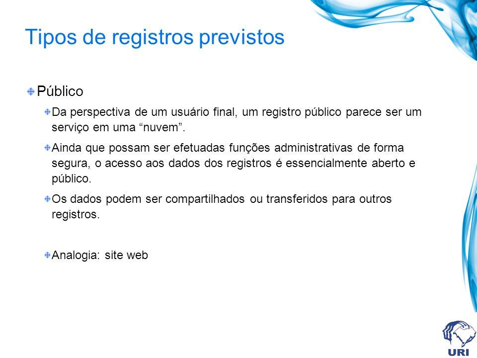Tipos de registros previstos Público Da perspectiva de um usuário final, um registro público parece ser um serviço em uma nuvem. Ainda que possam ser