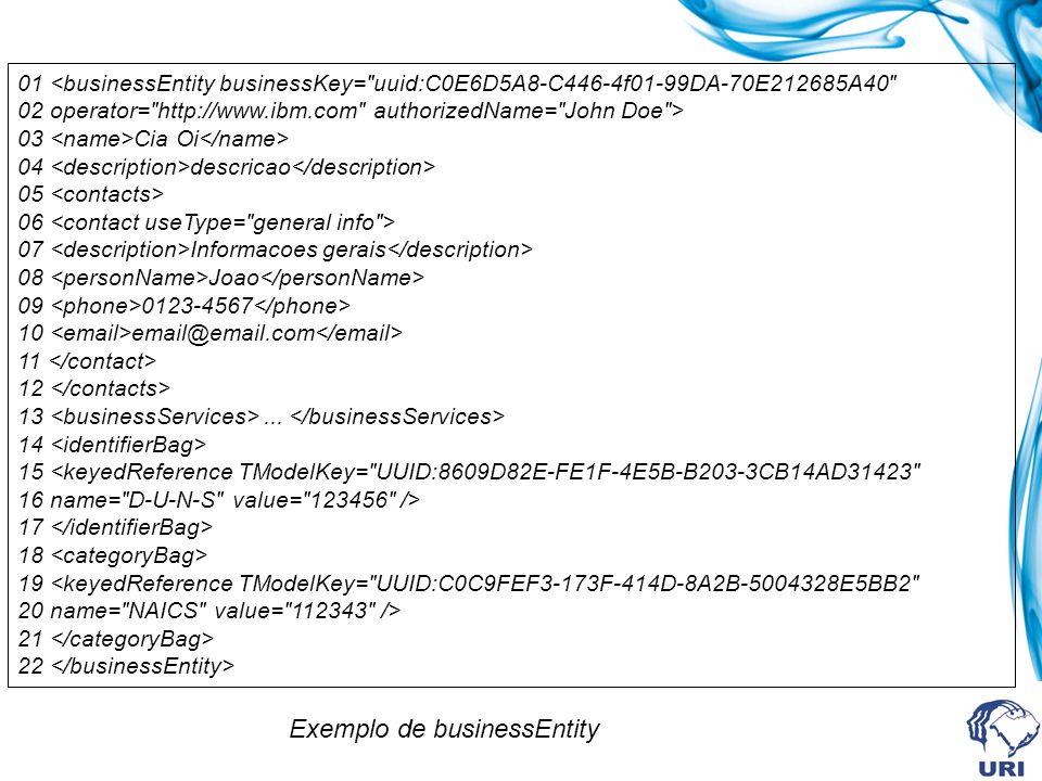 01 03 Cia Oi 04 descricao 05 06 07 Informacoes gerais 08 Joao 09 0123-4567 10 email@email.com 11 12 13... 14 15 17 18 19 21 22 Exemplo de businessEnti