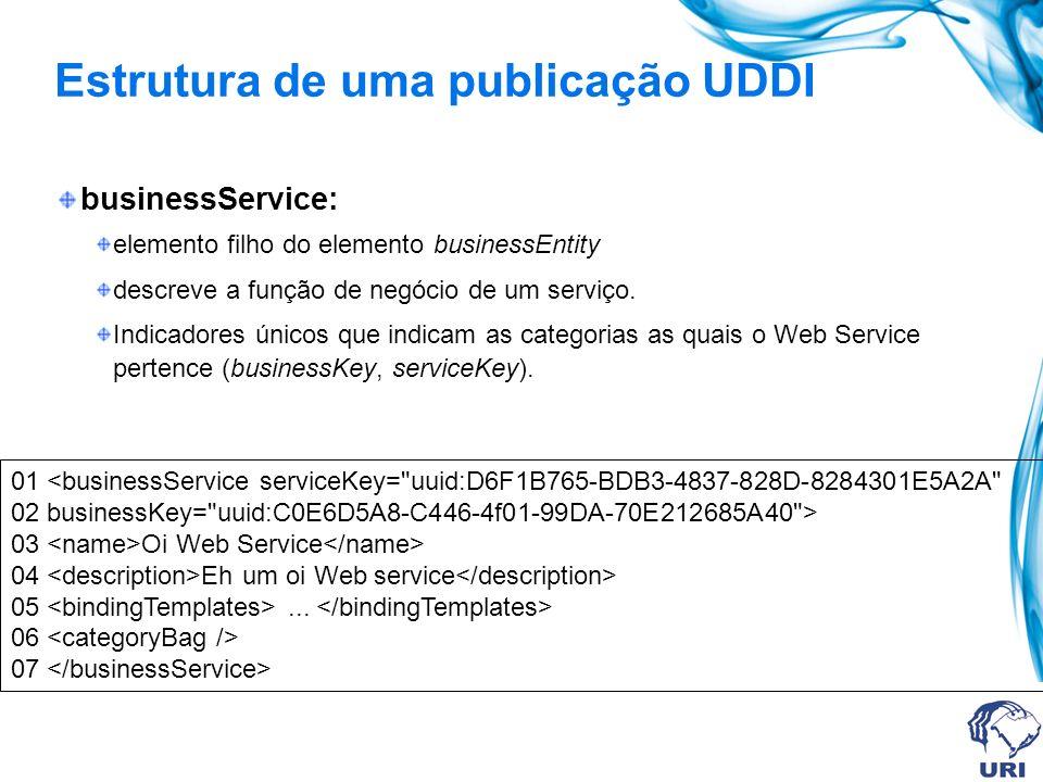 Estrutura de uma publicação UDDI businessService: elemento filho do elemento businessEntity descreve a função de negócio de um serviço. Indicadores ún