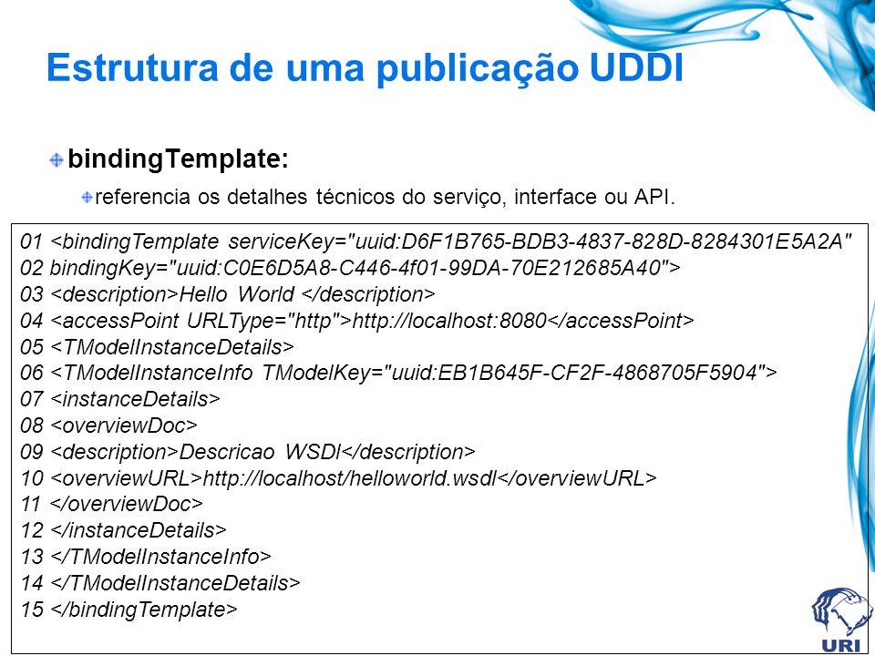 bindingTemplate: referencia os detalhes técnicos do serviço, interface ou API. Estrutura de uma publicação UDDI 01 03 Hello World 04 http://localhost: