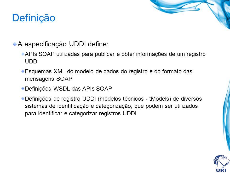 Definição A especificação UDDI define: APIs SOAP utilizadas para publicar e obter informações de um registro UDDI Esquemas XML do modelo de dados do registro e do formato das mensagens SOAP Definições WSDL das APIs SOAP Definições de registro UDDI (modelos técnicos - tModels) de diversos sistemas de identificação e categorização, que podem ser utilizados para identificar e categorizar registros UDDI