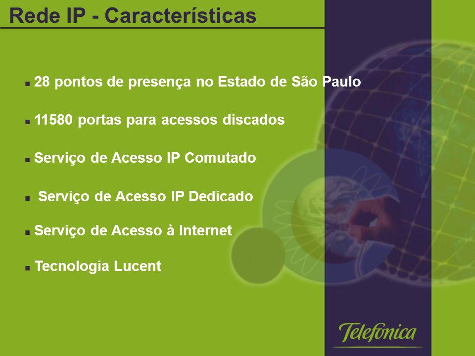 28 pontos de presença no Estado de São Paulo 11580 portas para acessos discados Serviço de Acesso IP Comutado Serviço de Acesso IP Dedicado Serviço de Acesso à Internet Tecnologia Lucent Rede IP - Características