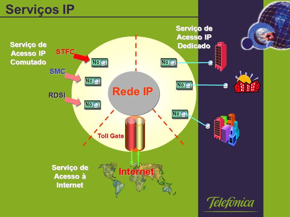 Toll Gate Serviço de Acesso à Internet Rede IP Serviço de Acesso IP Dedicado Nó Internet Serviço de Acesso IP Comutado RDSISTFCSMC Nó Serviços IP
