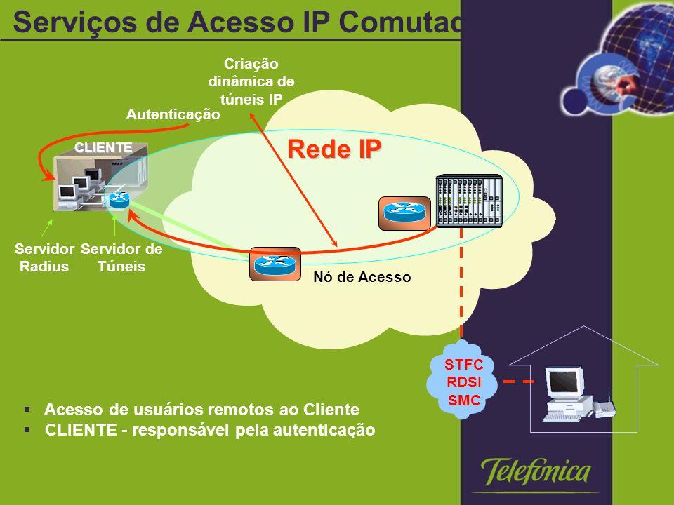 CLIENTE Autenticação Nó de Acesso Criação dinâmica de túneis IP Rede IP STFCRDSISMC Acesso de usuários remotos ao Cliente CLIENTE - responsável pela autenticação Servidor Radius Servidor de Túneis Serviços de Acesso IP Comutado