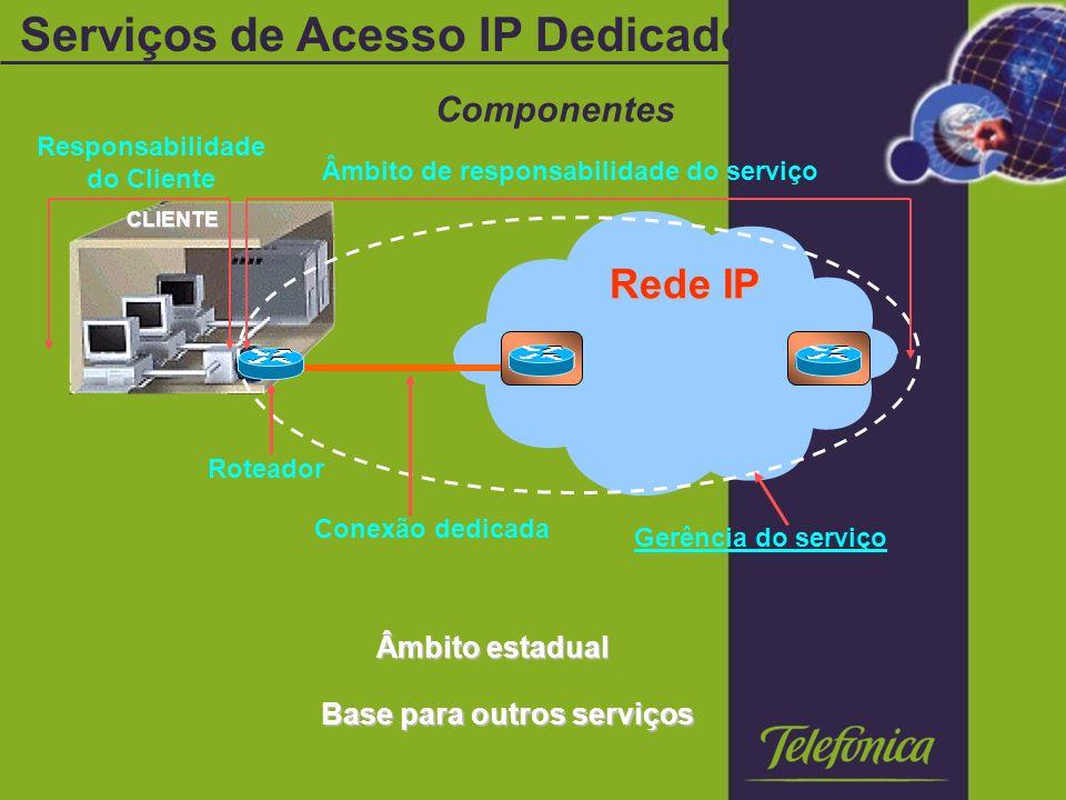 CLIENTE Rede IP Âmbito de responsabilidade do serviço Âmbito estadual Base para outros serviços Roteador Conexão dedicada Gerência do serviço Responsabilidade do Cliente Componentes Serviços de Acesso IP Dedicado