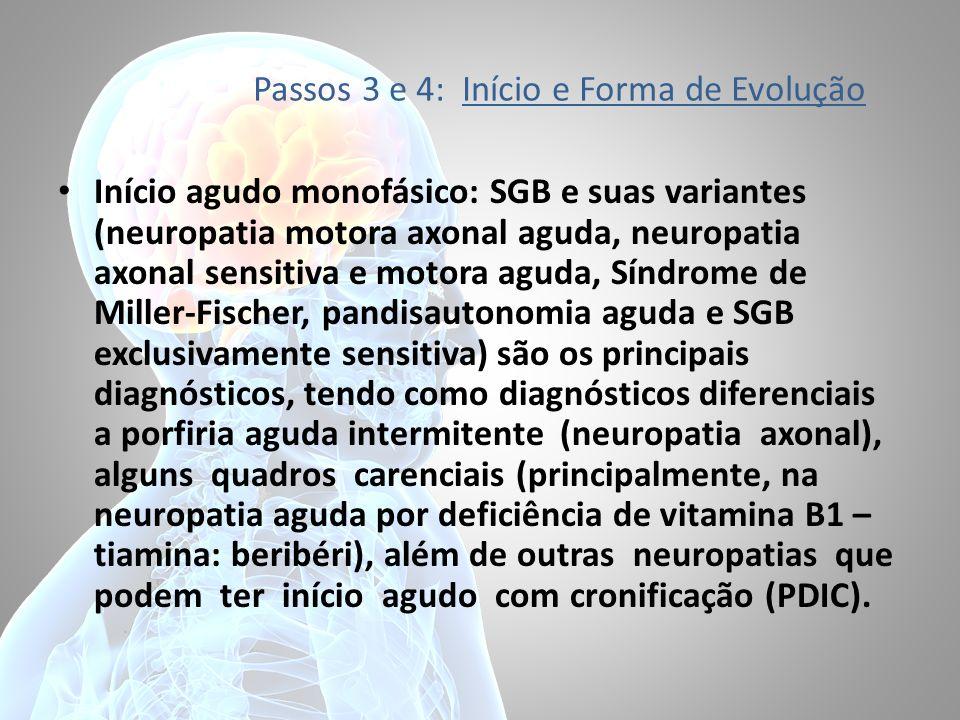 Passos 3 e 4: Início e Forma de Evolução Início agudo monofásico: SGB e suas variantes (neuropatia motora axonal aguda, neuropatia axonal sensitiva e