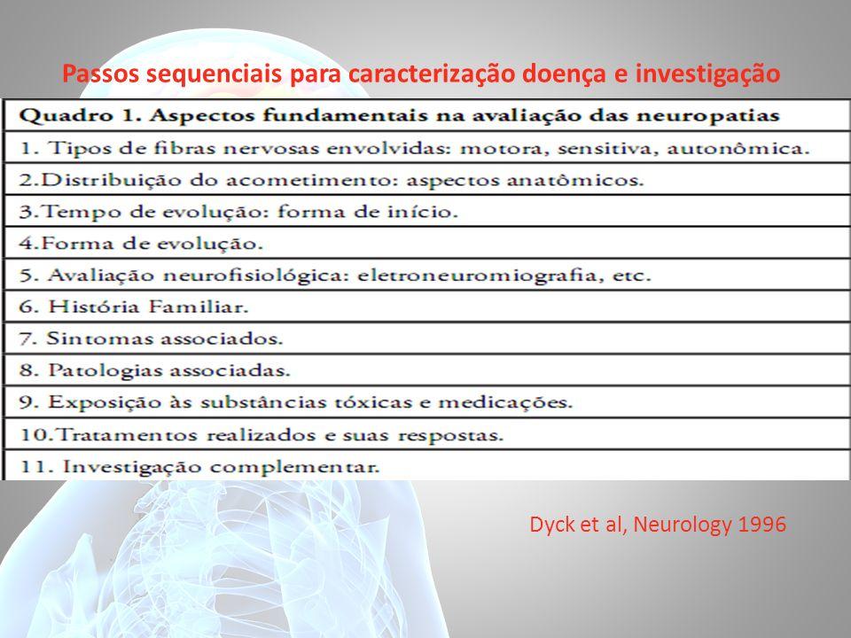 Passos sequenciais para caracterização doença e investigação Dyck et al, Neurology 1996