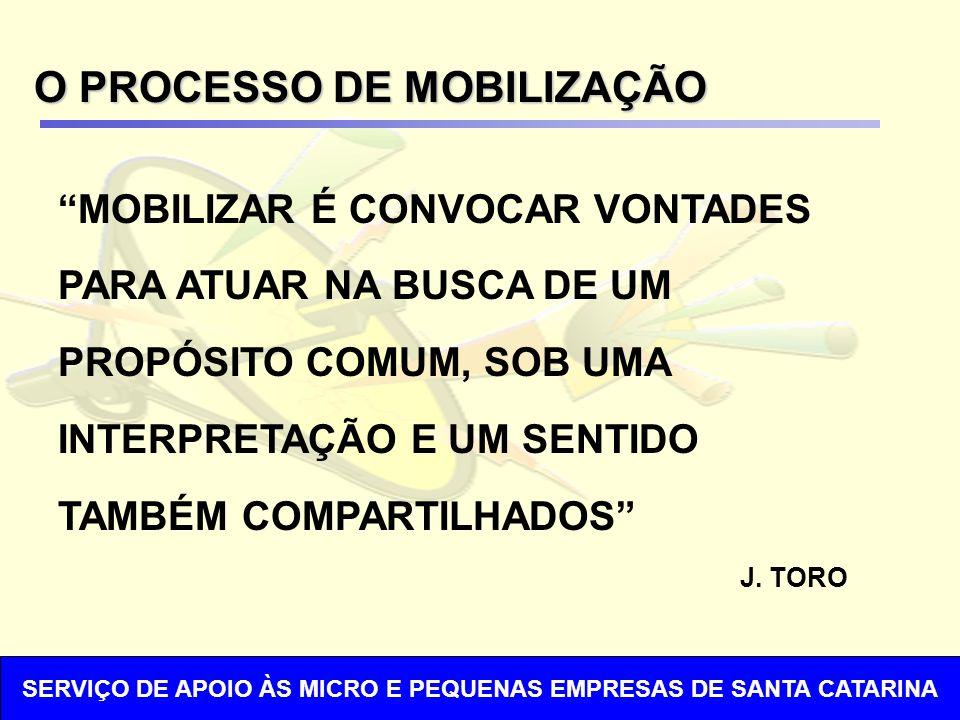 O PROCESSO DE MOBILIZAÇÃO MOBILIZAR É CONVOCAR VONTADES PARA ATUAR NA BUSCA DE UM PROPÓSITO COMUM, SOB UMA INTERPRETAÇÃO E UM SENTIDO TAMBÉM COMPARTILHADOS J.