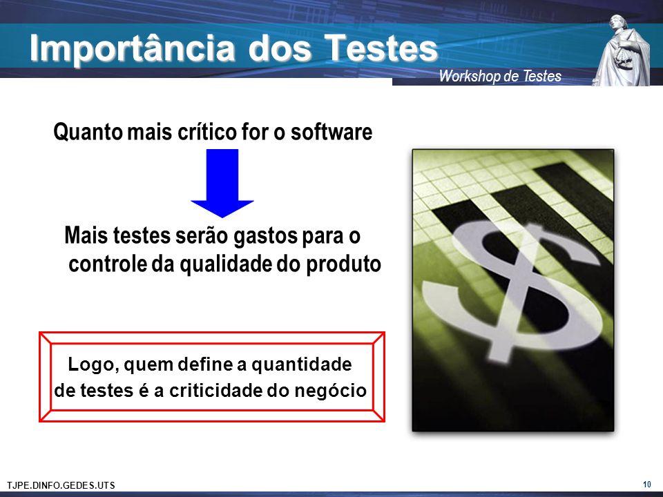 TJPE.DINFO.GEDES.UTS Workshop de Testes Importância dos Testes Quanto mais crítico for o software Mais testes serão gastos para o controle da qualidad