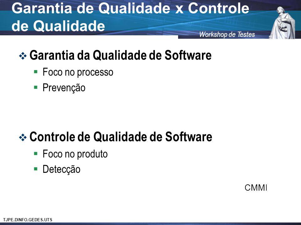TJPE.DINFO.GEDES.UTS Workshop de Testes Garantia de Qualidade x Controle de Qualidade Garantia da Qualidade de Software Foco no processo Prevenção Controle de Qualidade de Software Foco no produto Detecção CMMI