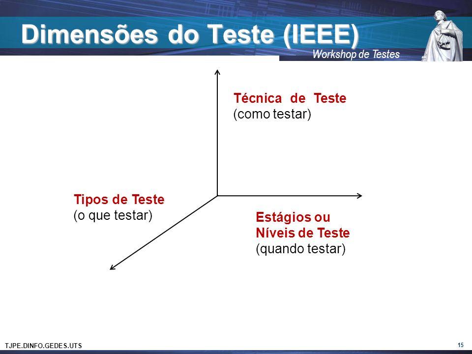 TJPE.DINFO.GEDES.UTS Workshop de Testes Dimensões do Teste (IEEE) 15 Técnica de Teste (como testar) Estágios ou Níveis de Teste (quando testar) Tipos