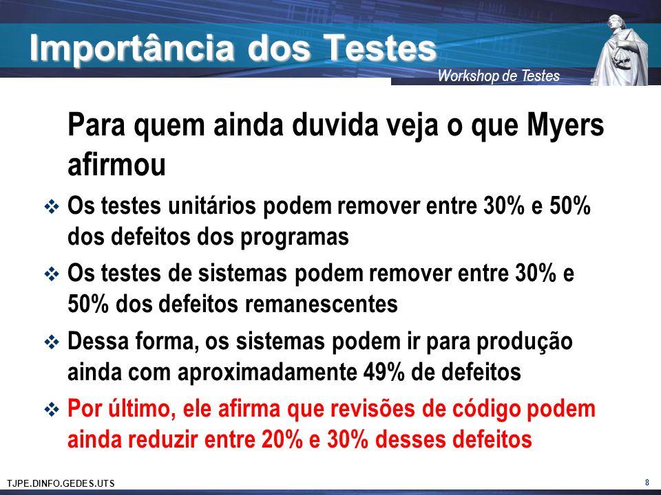 TJPE.DINFO.GEDES.UTS Workshop de Testes Importância dos Testes Para quem ainda duvida veja o que Myers afirmou Os testes unitários podem remover entre