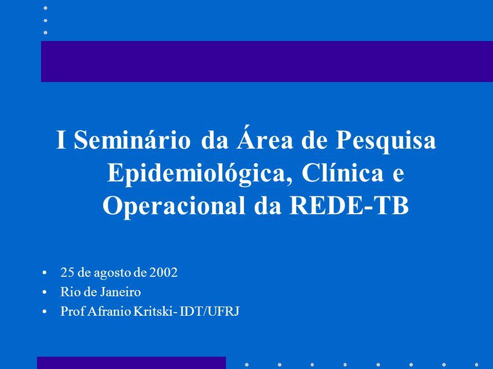 I Seminário da Área de Pesquisa Epidemiológica, Clínica e Operacional da REDE-TB 25 de agosto de 2002 Rio de Janeiro Prof Afranio Kritski- IDT/UFRJ