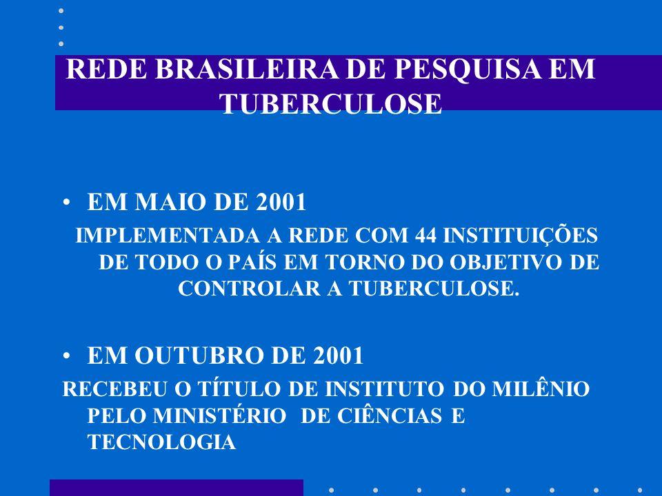 REDE BRASILEIRA DE PESQUISA EM TUBERCULOSE EM MAIO DE 2001 IMPLEMENTADA A REDE COM 44 INSTITUIÇÕES DE TODO O PAÍS EM TORNO DO OBJETIVO DE CONTROLAR A
