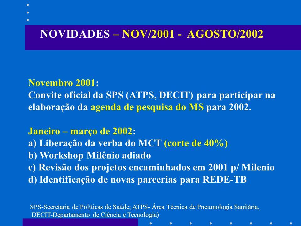 Novembro 2001: Convite oficial da SPS (ATPS, DECIT) para participar na elaboração da agenda de pesquisa do MS para 2002. Janeiro – março de 2002: a) L