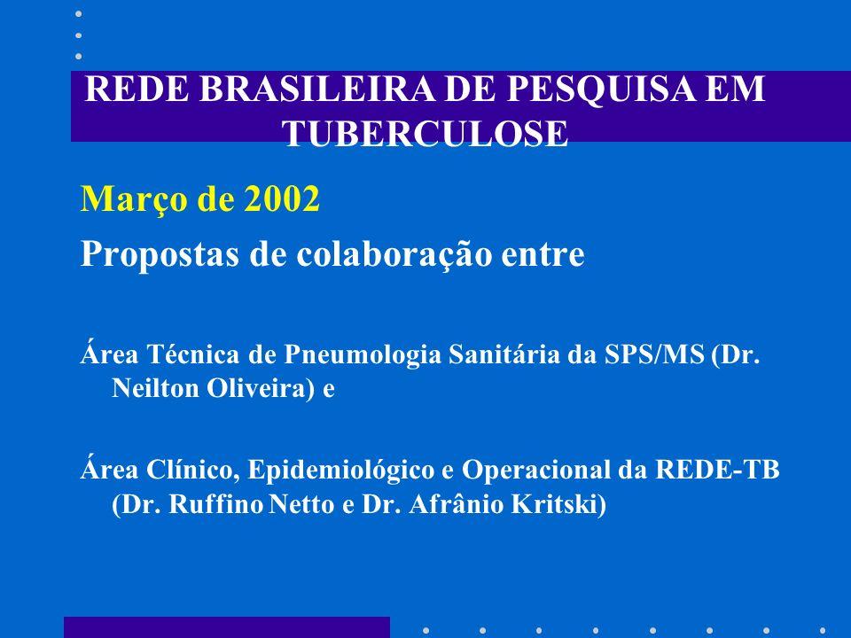 REDE BRASILEIRA DE PESQUISA EM TUBERCULOSE Março de 2002 Propostas de colaboração entre Área Técnica de Pneumologia Sanitária da SPS/MS (Dr. Neilton O
