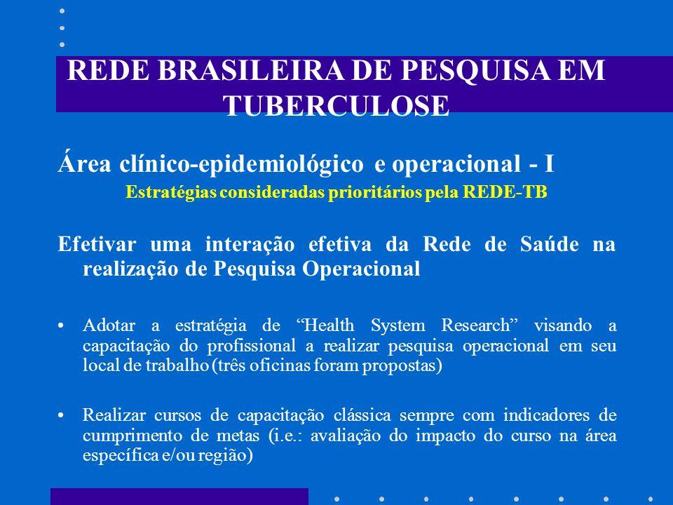 REDE BRASILEIRA DE PESQUISA EM TUBERCULOSE Área clínico-epidemiológico e operacional - I Estratégias consideradas prioritários pela REDE-TB Efetivar u