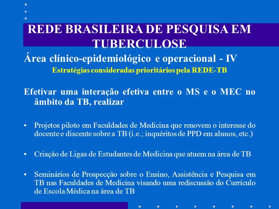 REDE BRASILEIRA DE PESQUISA EM TUBERCULOSE Área clínico-epidemiológico e operacional - IV Estratégias consideradas prioritários pela REDE-TB Efetivar