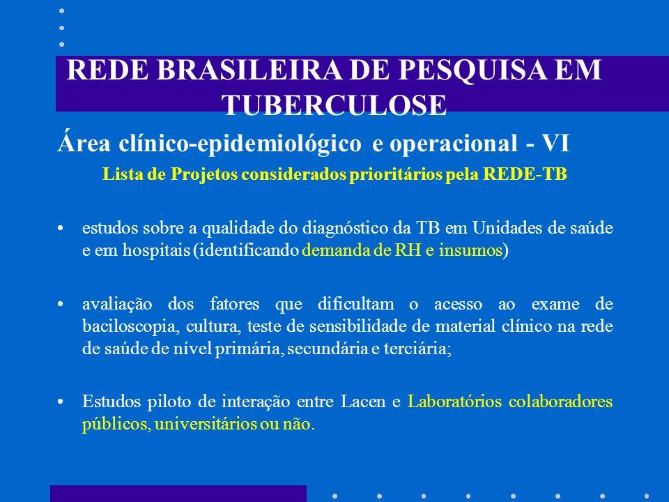REDE BRASILEIRA DE PESQUISA EM TUBERCULOSE Área clínico-epidemiológico e operacional - VI Lista de Projetos considerados prioritários pela REDE-TB est