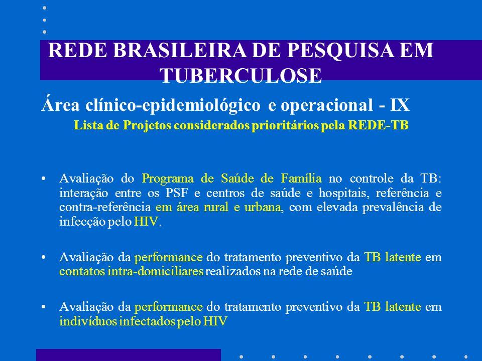 REDE BRASILEIRA DE PESQUISA EM TUBERCULOSE Área clínico-epidemiológico e operacional - IX Lista de Projetos considerados prioritários pela REDE-TB Ava
