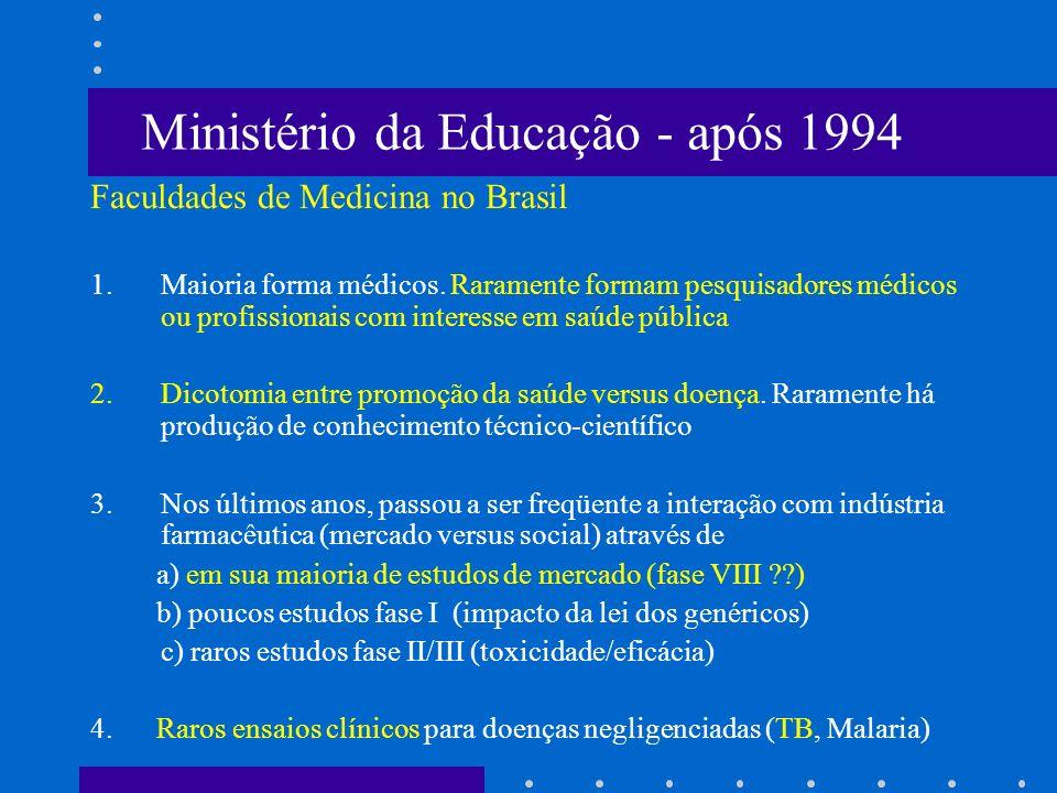 Faculdades de Medicina no Brasil 1.Maioria forma médicos. Raramente formam pesquisadores médicos ou profissionais com interesse em saúde pública 2.Dic