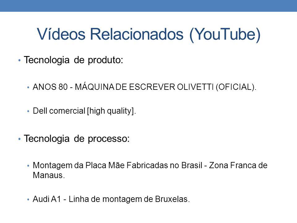 Vídeos Relacionados (YouTube) Tecnologia de produto: ANOS 80 - MÁQUINA DE ESCREVER OLIVETTI (OFICIAL).