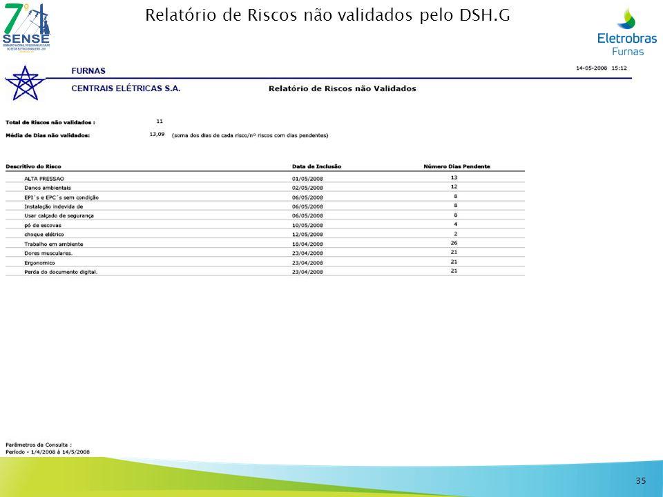 35 Relatório de Riscos não validados pelo DSH.G