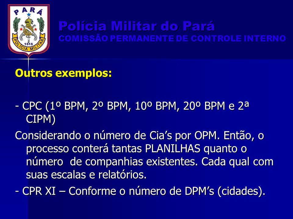Outros exemplos: - CPC (1º BPM, 2º BPM, 10º BPM, 20º BPM e 2ª CIPM) Considerando o número de Cias por OPM.