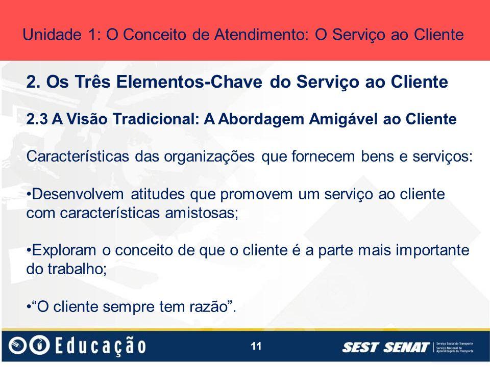 11 2. Os Três Elementos-Chave do Serviço ao Cliente Unidade 1: O Conceito de Atendimento: O Serviço ao Cliente 2.3 A Visão Tradicional: A Abordagem Am