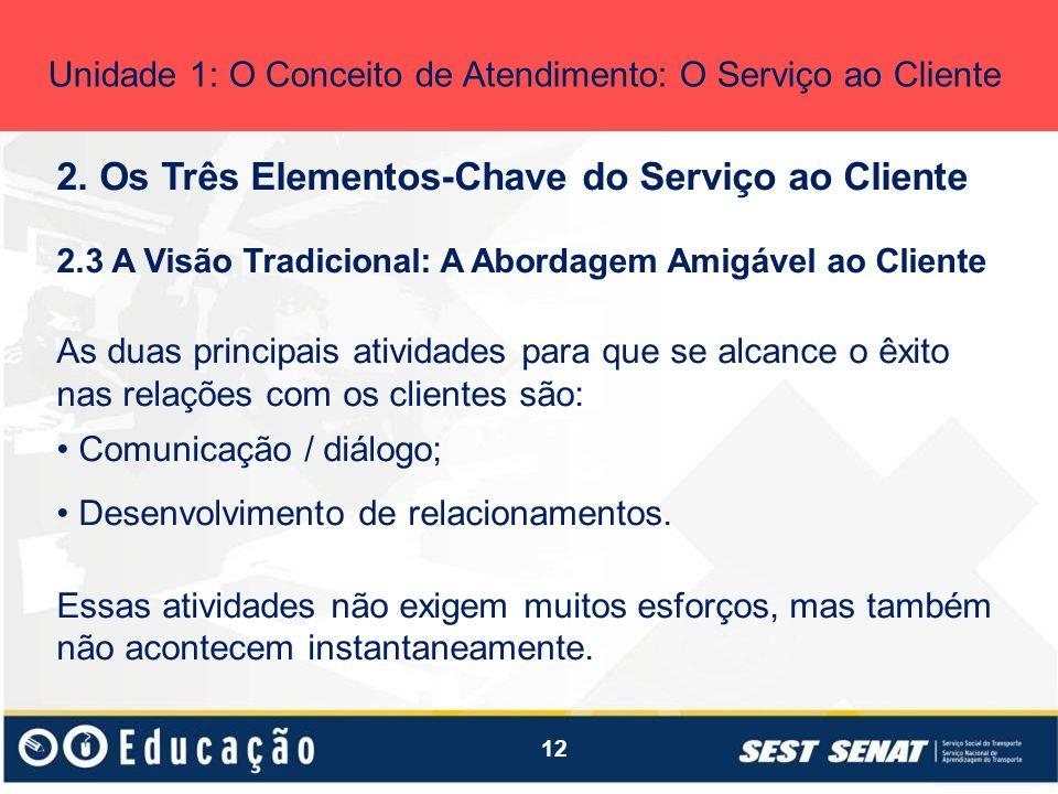 12 2. Os Três Elementos-Chave do Serviço ao Cliente Unidade 1: O Conceito de Atendimento: O Serviço ao Cliente 2.3 A Visão Tradicional: A Abordagem Am