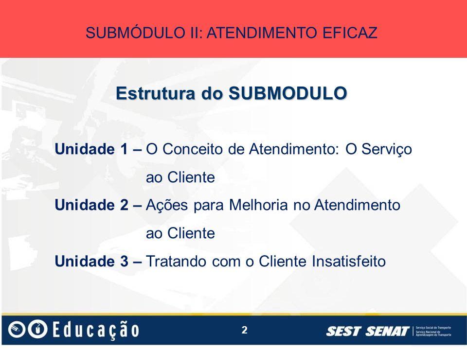 2 Estrutura do SUBMODULO SUBMÓDULO II: ATENDIMENTO EFICAZ Unidade 1 – O Conceito de Atendimento: O Serviço ao Cliente Unidade 2 – Ações para Melhoria