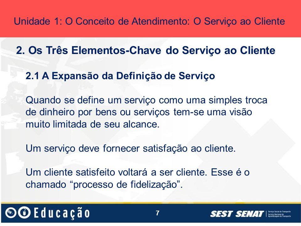 7 2. Os Três Elementos-Chave do Serviço ao Cliente Unidade 1: O Conceito de Atendimento: O Serviço ao Cliente 2.1 A Expansão da Definição de Serviço Q
