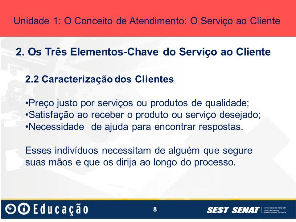 8 2. Os Três Elementos-Chave do Serviço ao Cliente Unidade 1: O Conceito de Atendimento: O Serviço ao Cliente 2.2 Caracterização dos Clientes Preço ju