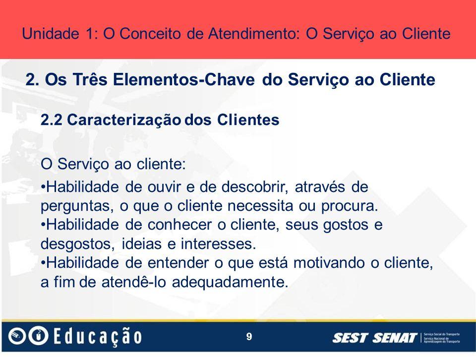 9 2. Os Três Elementos-Chave do Serviço ao Cliente Unidade 1: O Conceito de Atendimento: O Serviço ao Cliente 2.2 Caracterização dos Clientes O Serviç