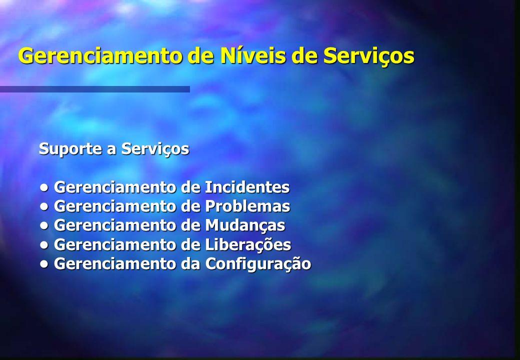 Suporte a Serviços Gerenciamento de Incidentes Gerenciamento de Problemas Gerenciamento de Mudanças Gerenciamento de Liberações Gerenciamento da Configuração Gerenciamento de Níveis de Serviços