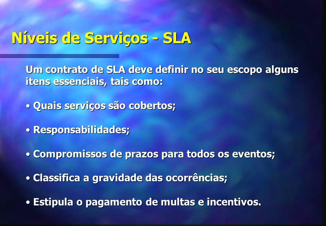 Níveis de Serviços - SLA Um contrato de SLA deve definir no seu escopo alguns itens essenciais, tais como: Quais serviços são cobertos; Quais serviços são cobertos; Responsabilidades; Responsabilidades; Compromissos de prazos para todos os eventos; Compromissos de prazos para todos os eventos; Classifica a gravidade das ocorrências; Classifica a gravidade das ocorrências; Estipula o pagamento de multas e incentivos.