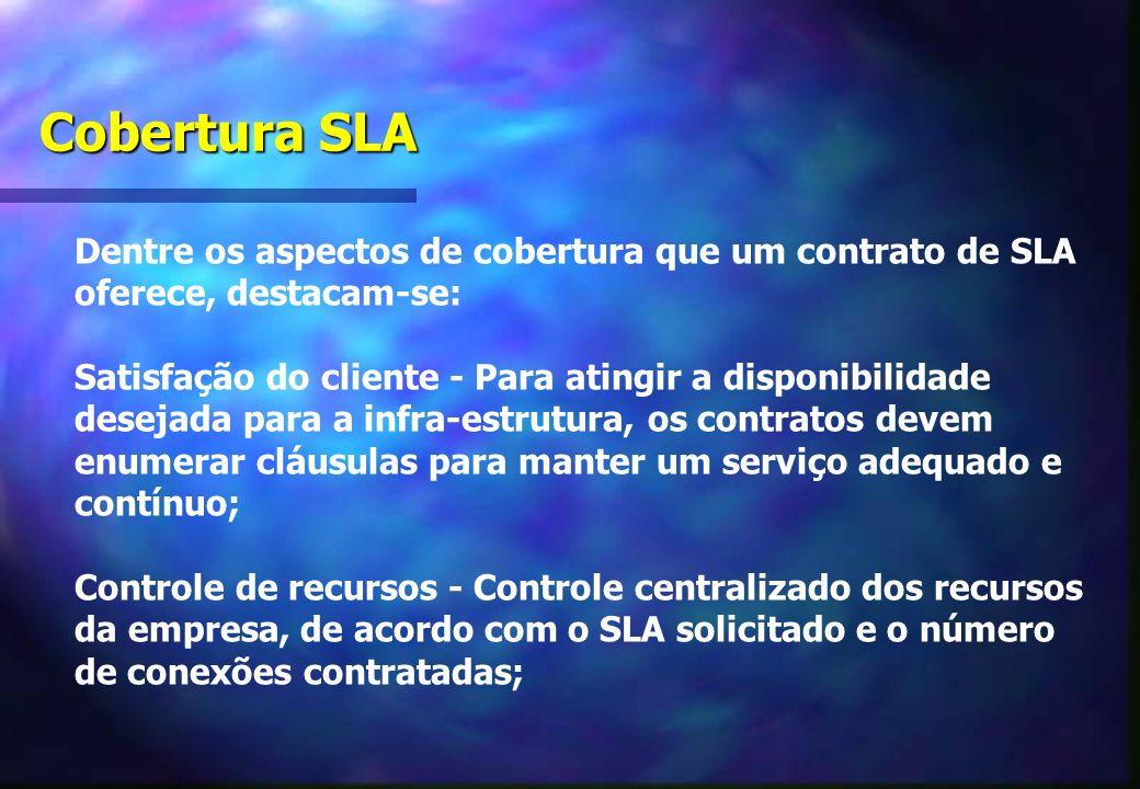 Cobertura SLA Dentre os aspectos de cobertura que um contrato de SLA oferece, destacam-se: Satisfação do cliente - Para atingir a disponibilidade desejada para a infra-estrutura, os contratos devem enumerar cláusulas para manter um serviço adequado e contínuo; Controle de recursos - Controle centralizado dos recursos da empresa, de acordo com o SLA solicitado e o número de conexões contratadas;