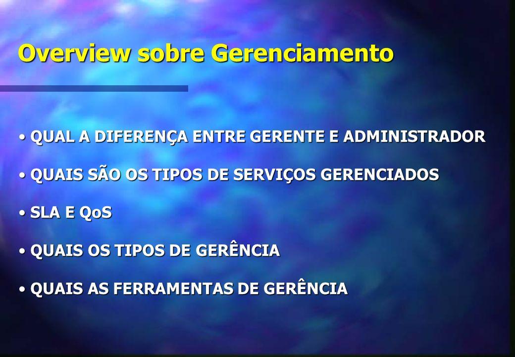 Overview sobre Gerenciamento QUAL A DIFERENÇA ENTRE GERENTE E ADMINISTRADOR QUAL A DIFERENÇA ENTRE GERENTE E ADMINISTRADOR QUAIS SÃO OS TIPOS DE SERVIÇOS GERENCIADOS QUAIS SÃO OS TIPOS DE SERVIÇOS GERENCIADOS SLA E QoS SLA E QoS QUAIS OS TIPOS DE GERÊNCIA QUAIS OS TIPOS DE GERÊNCIA QUAIS AS FERRAMENTAS DE GERÊNCIA QUAIS AS FERRAMENTAS DE GERÊNCIA