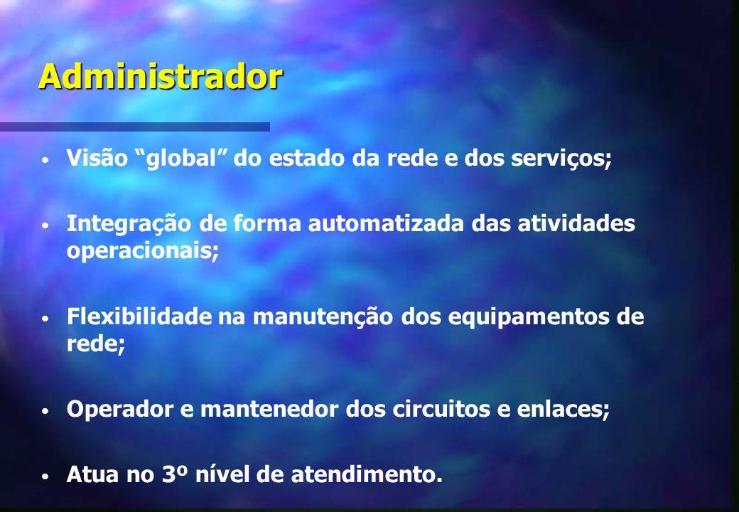 Administrador Visão global do estado da rede e dos serviços; Integração de forma automatizada das atividades operacionais; Flexibilidade na manutenção dos equipamentos de rede; Operador e mantenedor dos circuitos e enlaces; Atua no 3º nível de atendimento.
