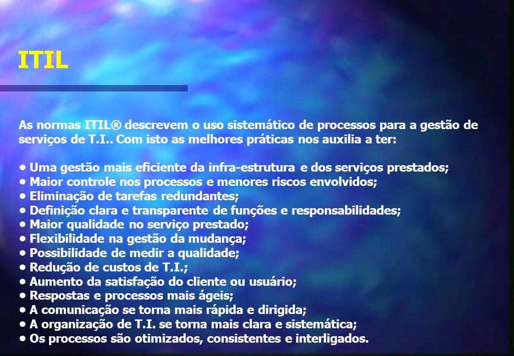 ITIL As normas ITIL® descrevem o uso sistemático de processos para a gestão de serviços de T.I..
