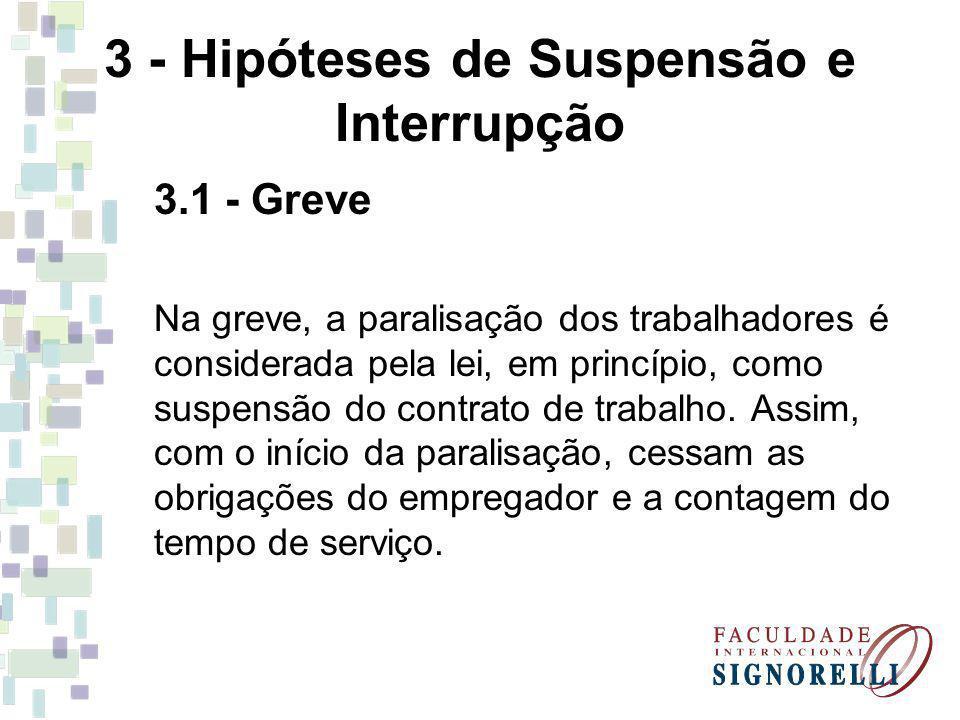3 - Hipóteses de Suspensão e Interrupção 3.1 - Greve Na greve, a paralisação dos trabalhadores é considerada pela lei, em princípio, como suspensão do