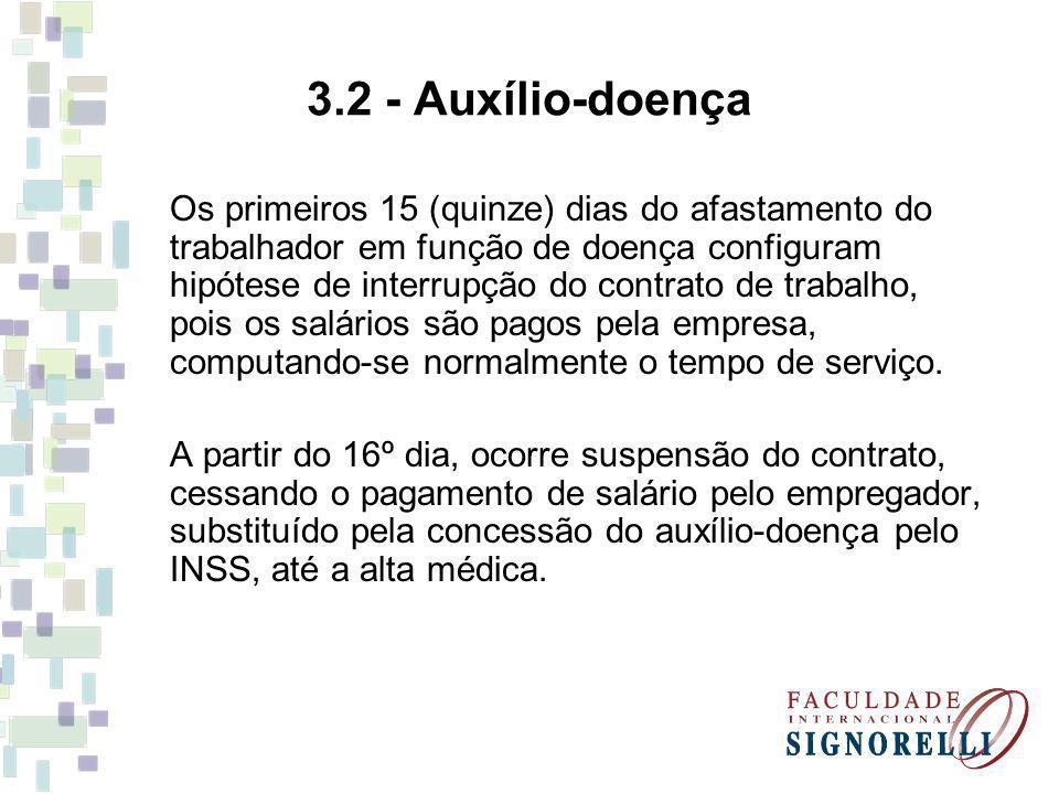 3.2 - Auxílio-doença Os primeiros 15 (quinze) dias do afastamento do trabalhador em função de doença configuram hipótese de interrupção do contrato de