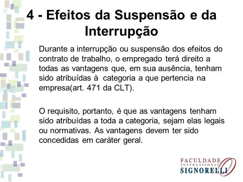 4 - Efeitos da Suspensão e da Interrupção Durante a interrupção ou suspensão dos efeitos do contrato de trabalho, o empregado terá direito a todas as