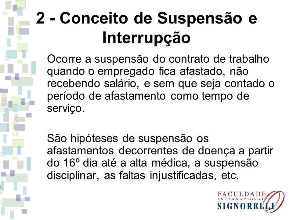 2 - Conceito de Suspensão e Interrupção Ocorre a suspensão do contrato de trabalho quando o empregado fica afastado, não recebendo salário, e sem que