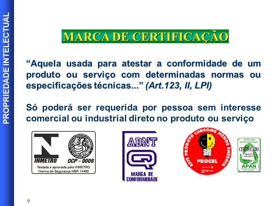 PROPRIEDADE INTELECTUAL 10 Aquela usada para identificar produtos ou serviços provindos de membros de uma determinada entidade (Art.